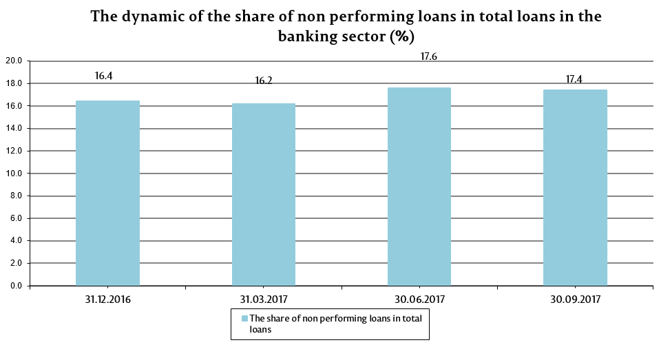 micro finance in the banking sector The microfinance sector in bangladesh: innovation or stagnation  swiss banking institute / center for microfinance plattenstrasse 14, 8032 zurich,.